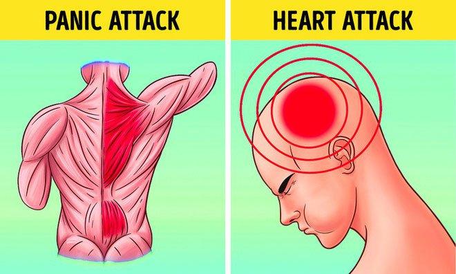 đau tim
