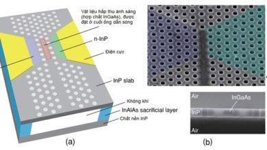 cấu tạo chip quang học